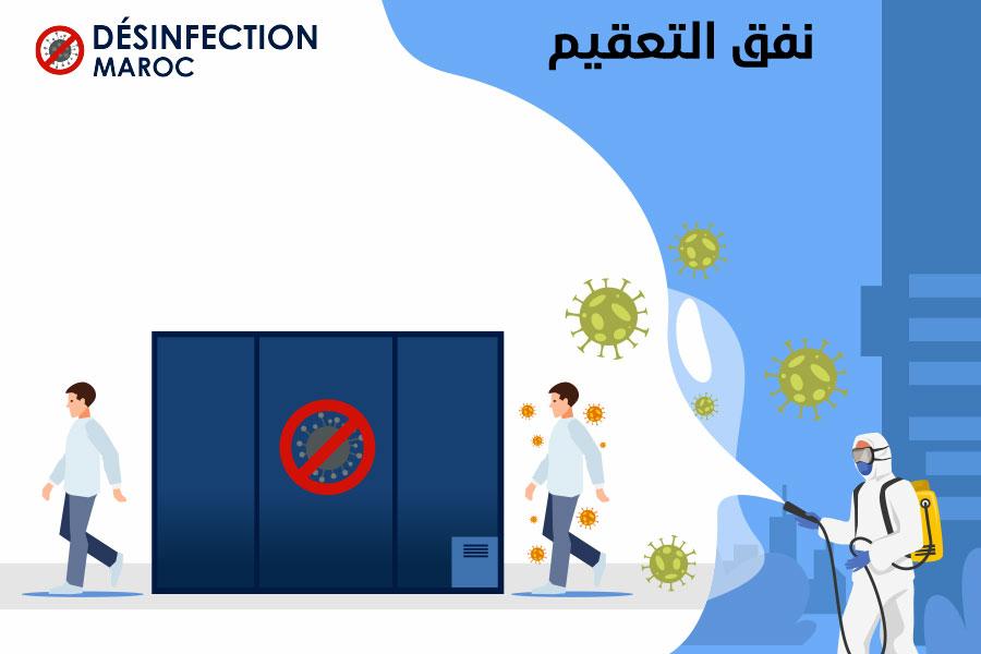 Tunnel désinfection Maroc
